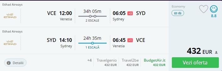 Venetia - Sydney