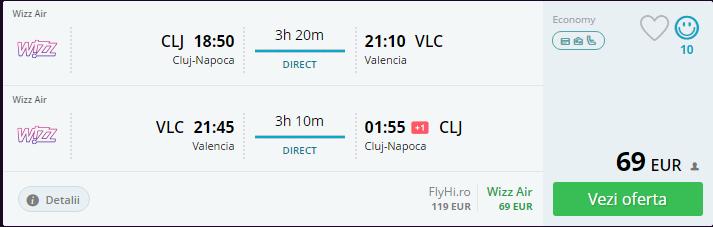 Cluj Valencia