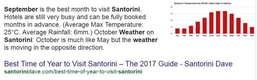 santorini weather